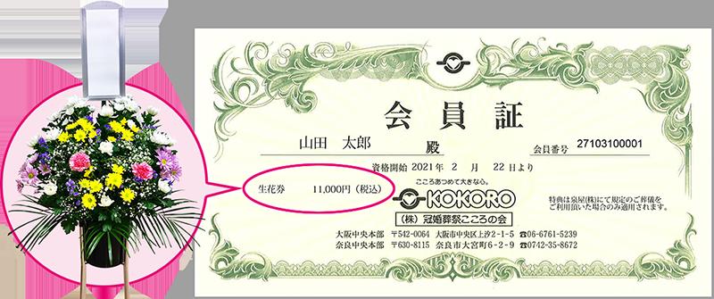 11,000円(税込)分の生花スタンドプレゼント!